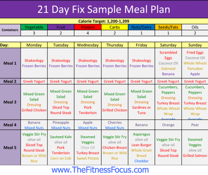 21 Day Fix Menu Plans 1200 1499 Calories